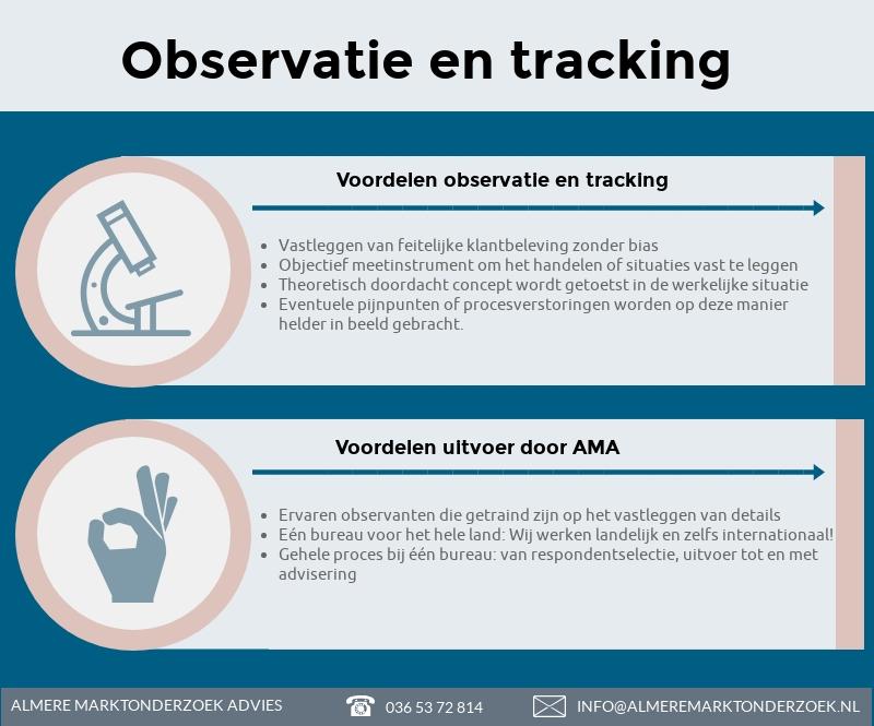 Observatie en tracking