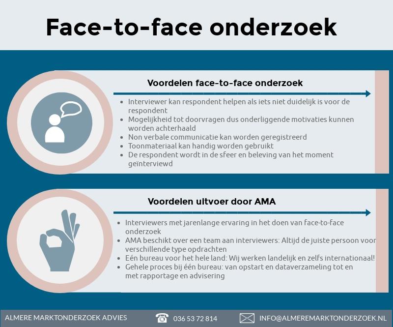 Face-to-face-onderzoek